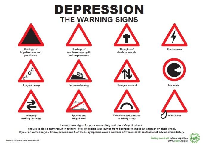 Warning-signs-poster-JPEG